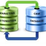 Verbindung von Marketing Automation und CRM – 5 Vorteile