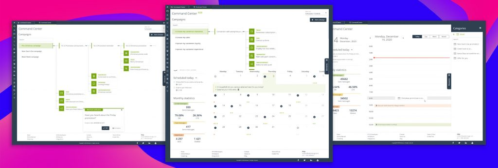 [NEUE FUNKTIONALITÄT] Das Command Center setzt einen neuen UI-Standard für das Managen von KPI-orientierten Marketingprozessen mit mehreren Kanälen, Funktionen und Aufgaben