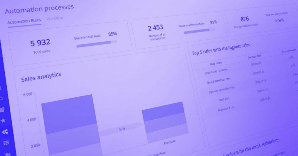 [NEUE FUNKTIONALITÄT] Vollständige Analyse der Auswirkungen von aktuellen Marketingkampagnen in einem Automation Prozess Dashboard